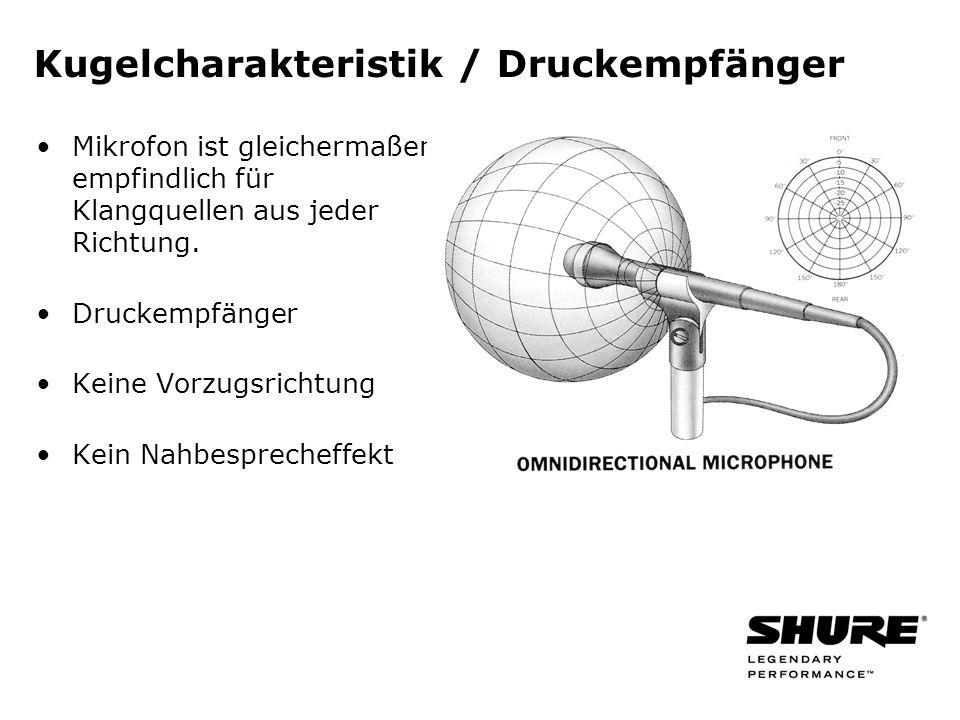 Kugelcharakteristik / Druckempfänger Mikrofon ist gleichermaßen empfindlich für Klangquellen aus jeder Richtung.
