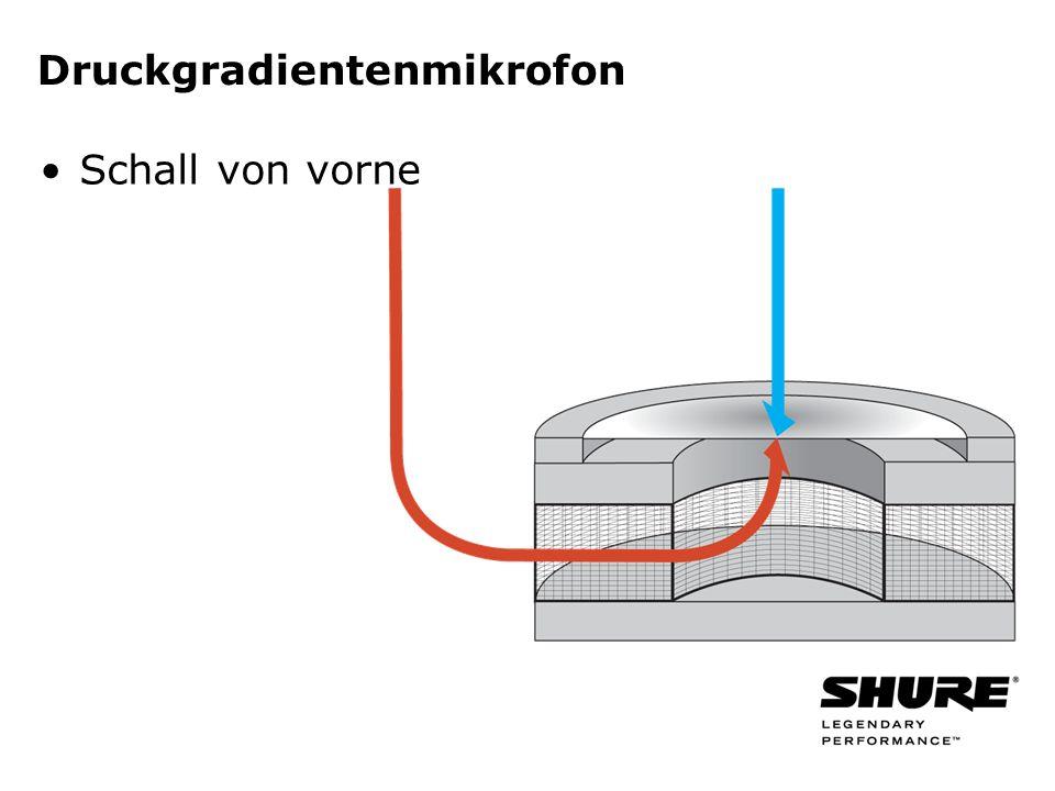 Druckgradientenmikrofon Schall von vorne