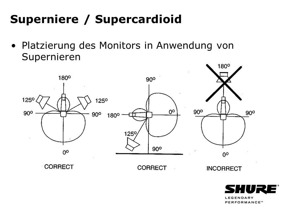 Superniere / Supercardioid Platzierung des Monitors in Anwendung von Supernieren