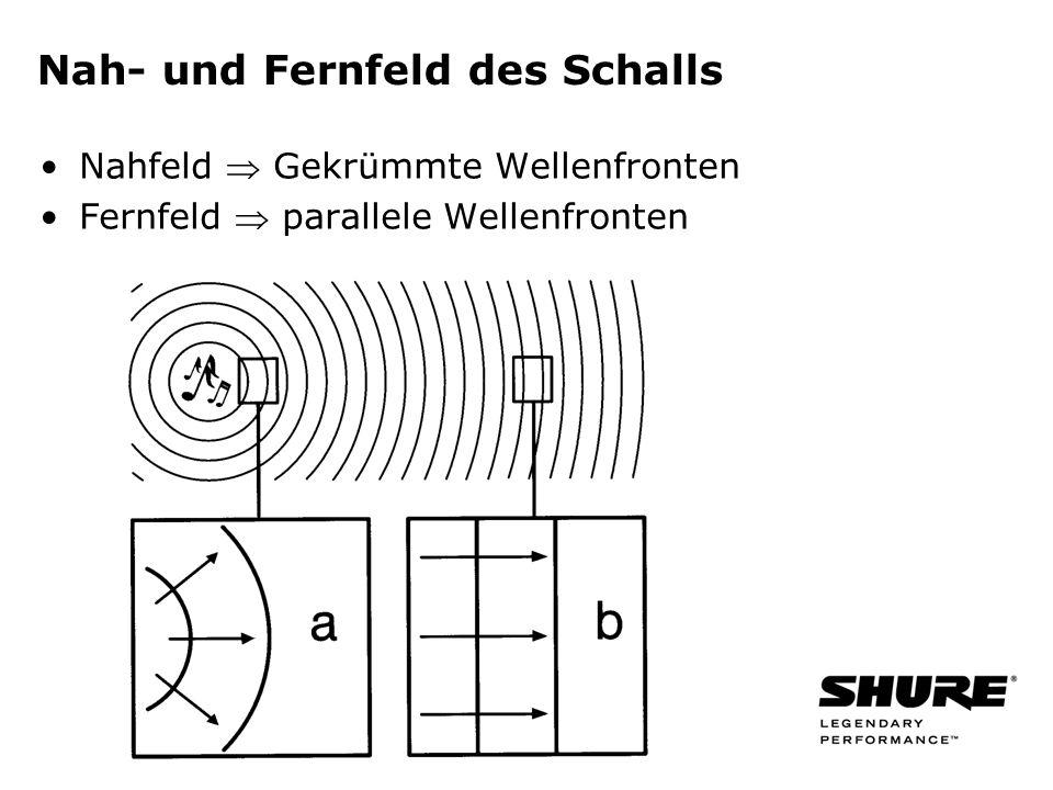 Nah- und Fernfeld des Schalls Nahfeld Gekrümmte Wellenfronten Fernfeld parallele Wellenfronten