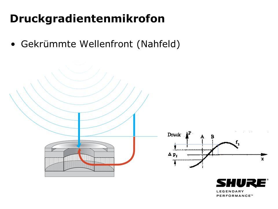 Druckgradientenmikrofon Gekrümmte Wellenfront (Nahfeld)