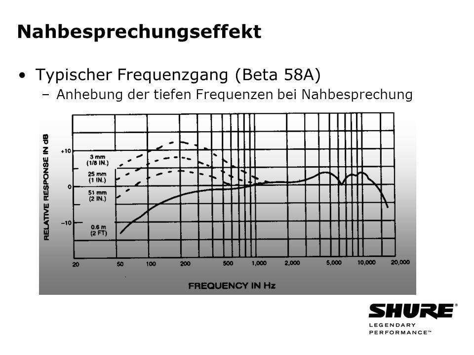 Nahbesprechungseffekt Typischer Frequenzgang (Beta 58A) –Anhebung der tiefen Frequenzen bei Nahbesprechung