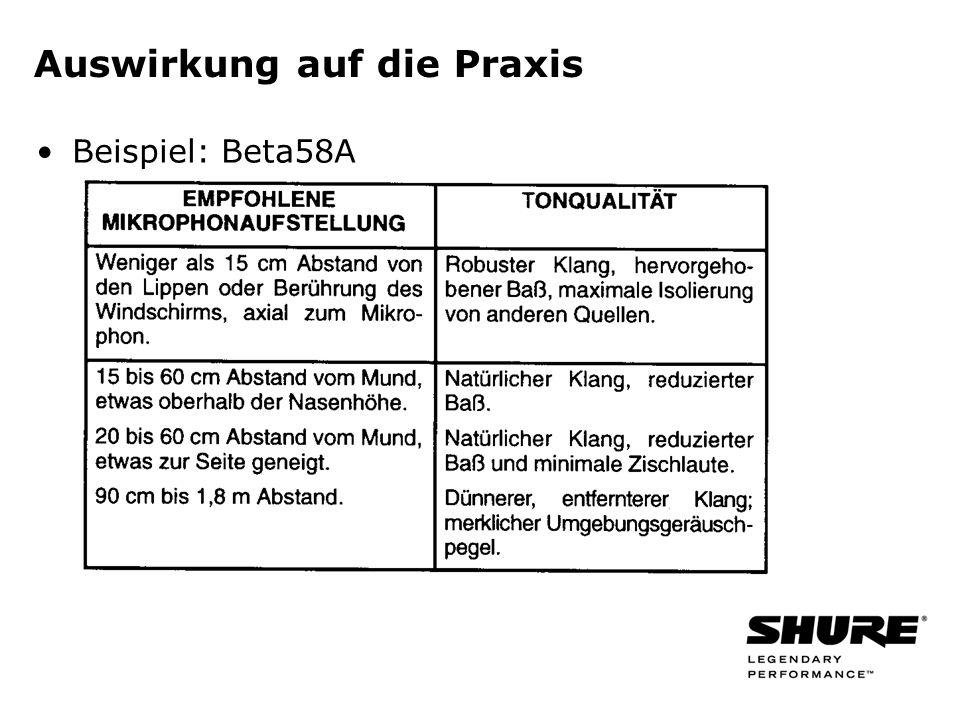 Auswirkung auf die Praxis Beispiel: Beta58A