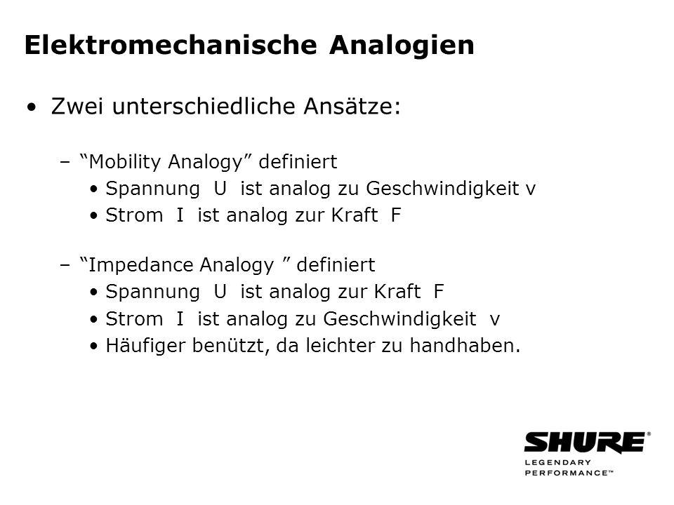 Elektromechanische Analogien Zwei unterschiedliche Ansätze: –Mobility Analogy definiert Spannung U ist analog zu Geschwindigkeit v Strom I ist analog zur Kraft F –Impedance Analogy definiert Spannung U ist analog zur Kraft F Strom I ist analog zu Geschwindigkeit v Häufiger benützt, da leichter zu handhaben.