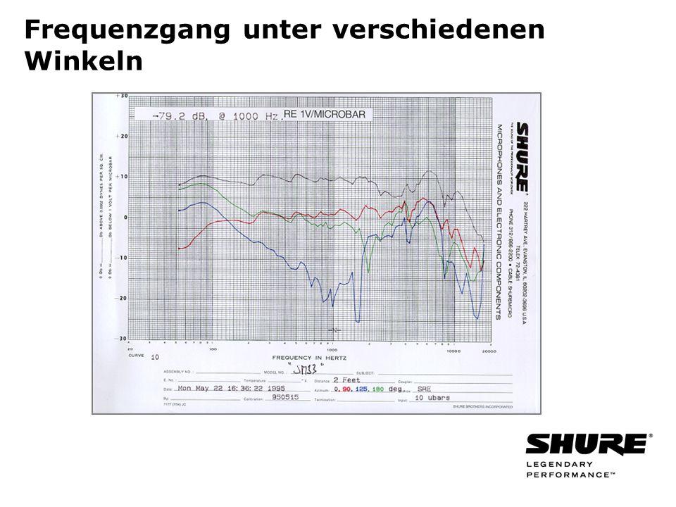 Frequenzgang unter verschiedenen Winkeln