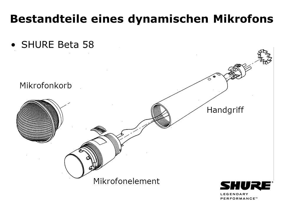 Mikrofone mit schaltbarer Richtcharakteristik Zwei Kapseln in einem Mikrofon: –Doppelmembran –Doppel-Niere