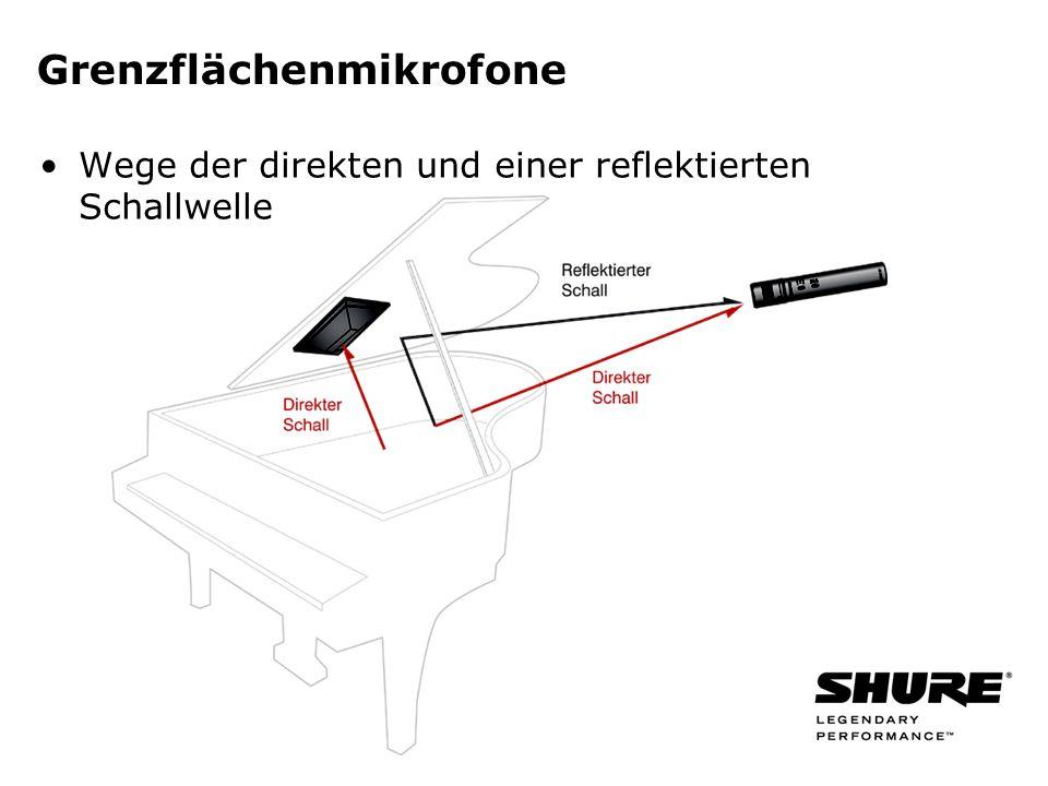 Grenzflächenmikrofone Wege der direkten und einer reflektierten Schallwelle