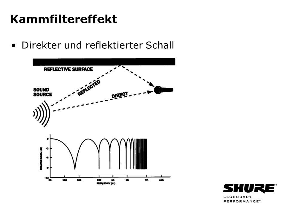 Kammfiltereffekt Direkter und reflektierter Schall