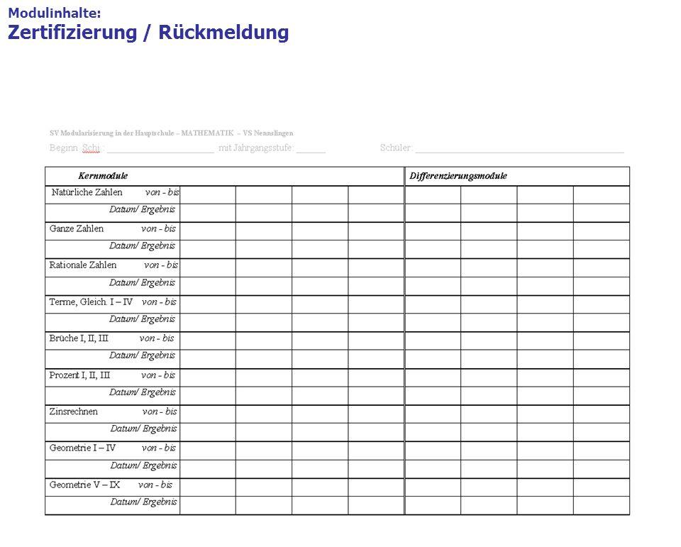 16 Modulinhalte 1.Modulbeschreibung = Deckblatt Formblatt mit den wichtigsten Angaben, z.B. Themenschwerpunkt, Kompetenzen Modulinhalte: Zertifizierun