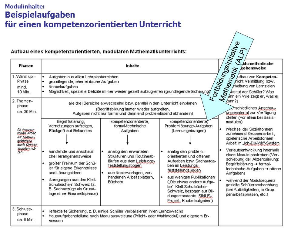 17 Modulinhalte 1.Modulbeschreibung = Deckblatt Formblatt mit den wichtigsten Angaben, z.B. Themenschwerpunkt, Kompetenzen Modulinhalte: Beispielaufga