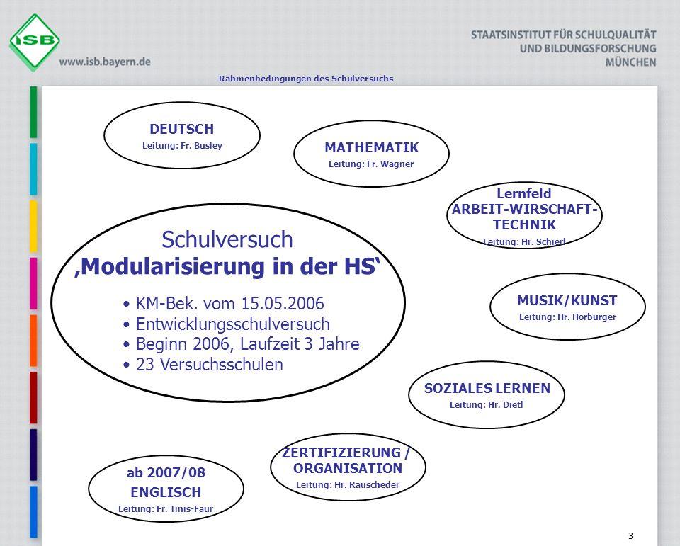 3 Schulversuch Modularisierung in der HS DEUTSCH Leitung: Fr. Busley MATHEMATIK Leitung: Fr. Wagner Lernfeld ARBEIT-WIRSCHAFT- TECHNIK Leitung: Hr. Sc