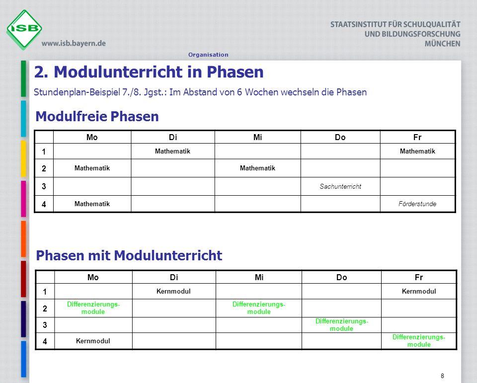 8 2. Modulunterricht in Phasen Stundenplan-Beispiel 7./8. Jgst.: Im Abstand von 6 Wochen wechseln die Phasen Organisation MoDiMiDoFr 1 Mathematik 2 3