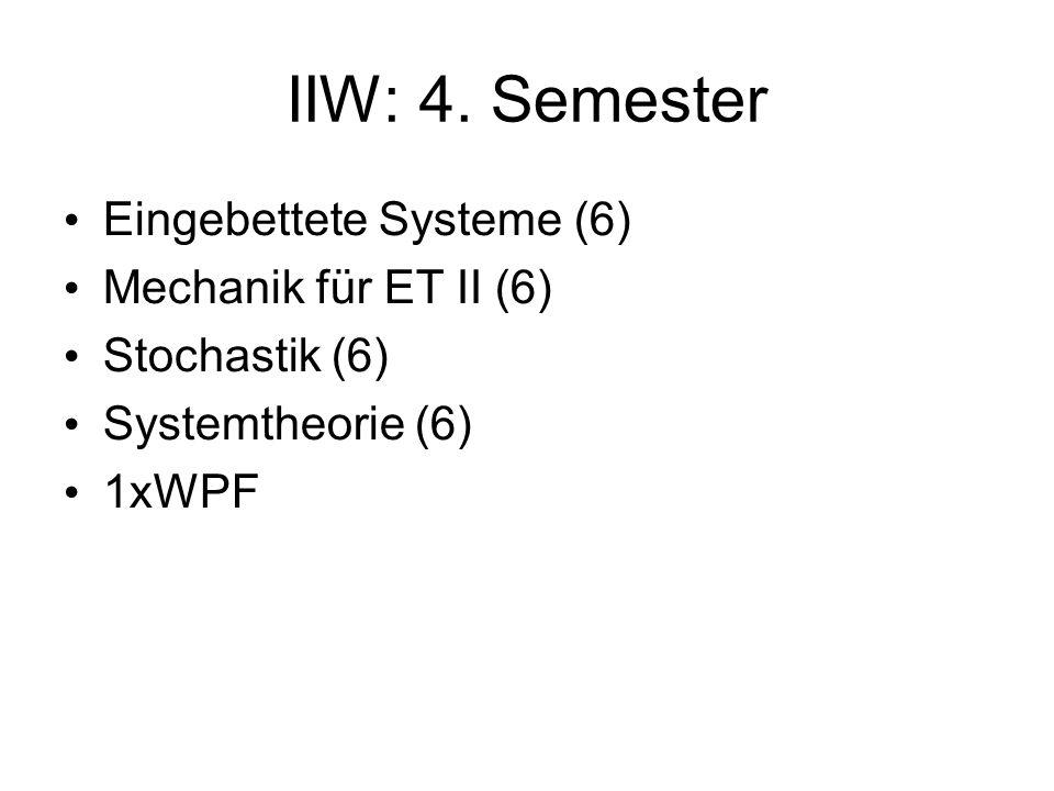 IIW: 4.