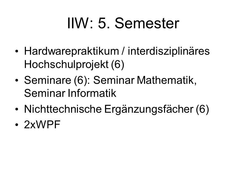 IIW: 5.