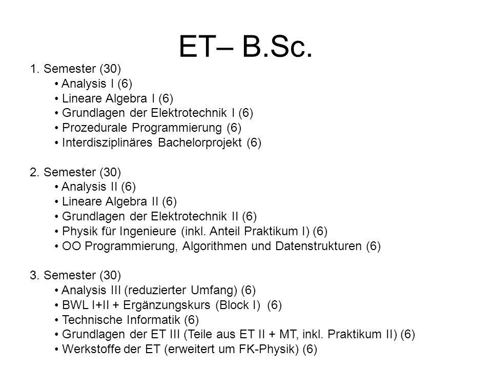 ET– B.Sc. 1.