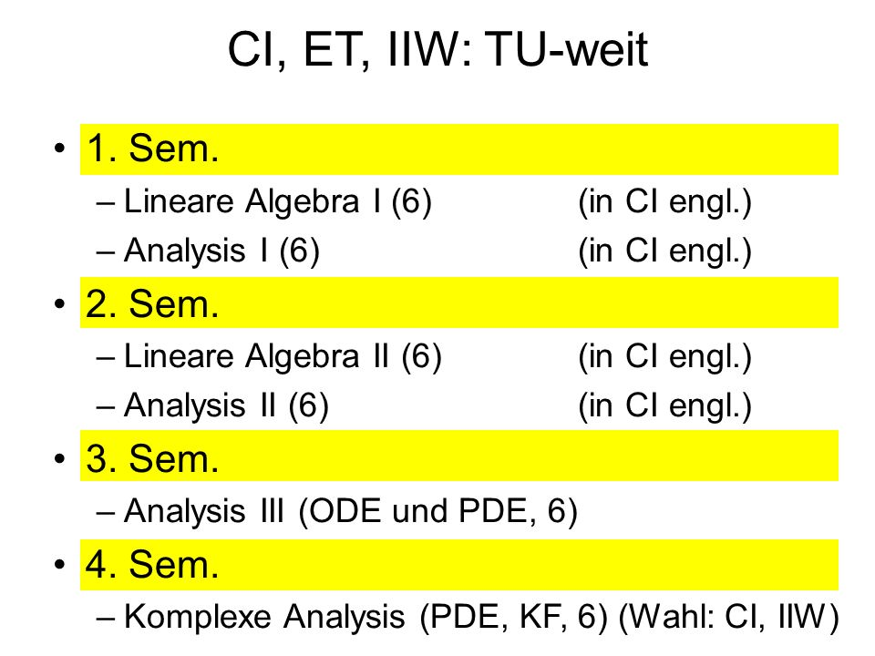 CI, ET, IIW: TU-weit 1.Sem. –Lineare Algebra I (6)(in CI engl.) –Analysis I (6)(in CI engl.) 2.