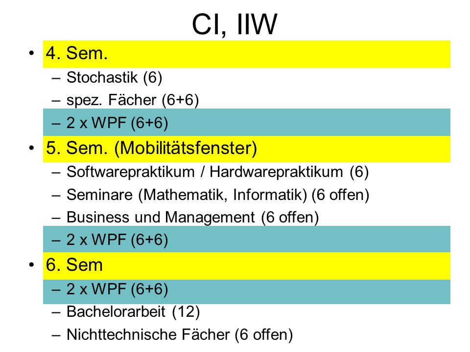 CI, IIW 4. Sem. –Stochastik (6) –spez. Fächer (6+6) –2 x WPF (6+6) 5.