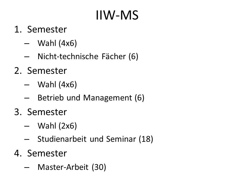 IIW-MS 1.Semester – Wahl (4x6) – Nicht-technische Fächer (6) 2.Semester – Wahl (4x6) – Betrieb und Management (6) 3.Semester – Wahl (2x6) – Studienarbeit und Seminar (18) 4.Semester – Master-Arbeit (30)