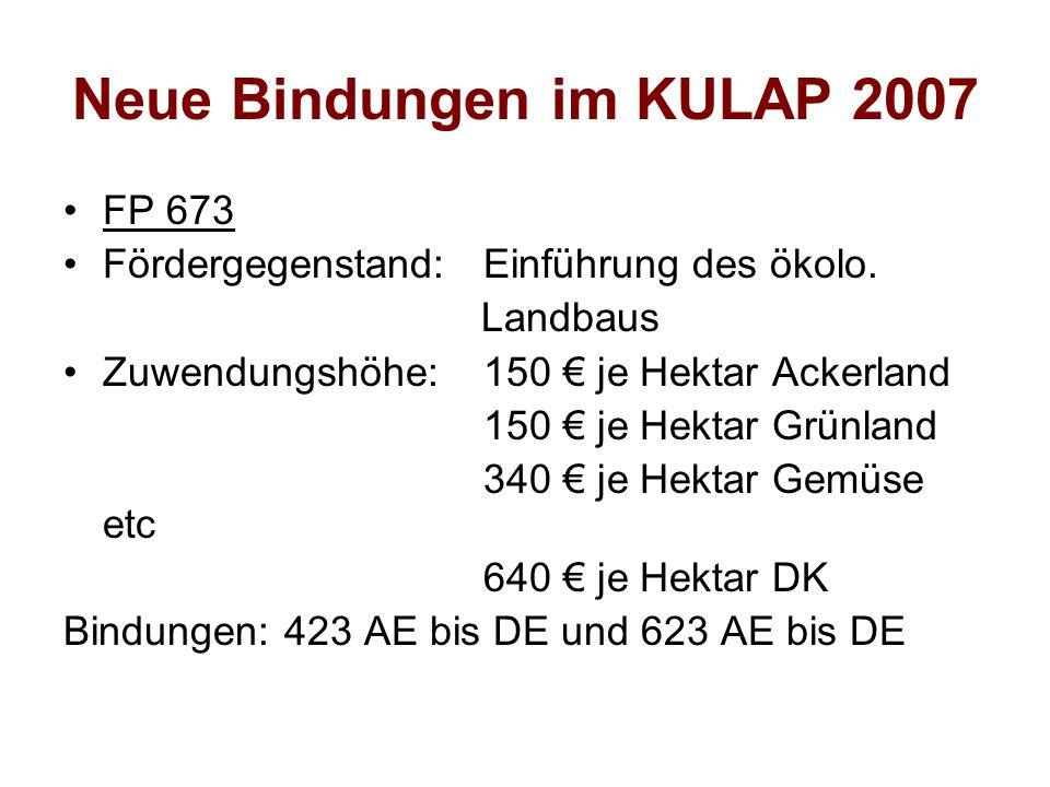 Neue Bindungen im KULAP 2007 FP 673 Fördergegenstand: Einführung des ökolo. Landbaus Zuwendungshöhe: 150 je Hektar Ackerland 150 je Hektar Grünland 34