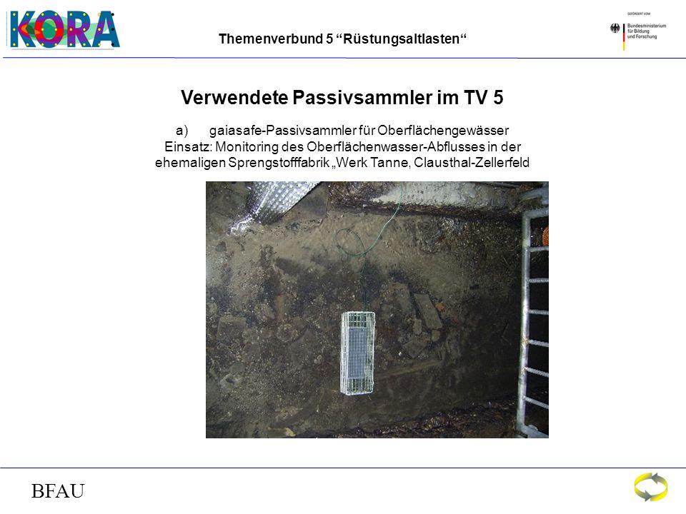 Themenverbund 5 Rüstungsaltlasten BFAU Verwendete Passivsammler im TV 5 a)gaiasafe-Passivsammler für Oberflächengewässer Einsatz: Monitoring des Oberflächenwasser-Abflusses in der ehemaligen Sprengstofffabrik Werk Tanne, Clausthal-Zellerfeld
