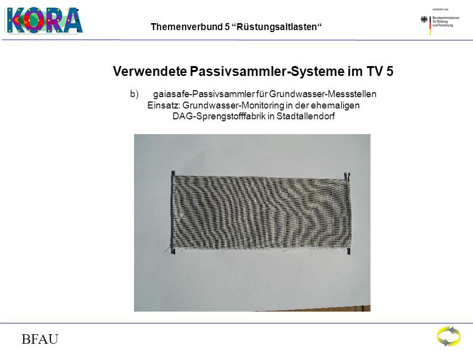 Themenverbund 5 Rüstungsaltlasten BFAU Verwendete Passivsammler-Systeme im TV 5 b)gaiasafe-Passivsammler für Grundwasser-Messstellen Einsatz: Grundwasser-Monitoring in der ehemaligen DAG-Sprengstofffabrik in Stadtallendorf