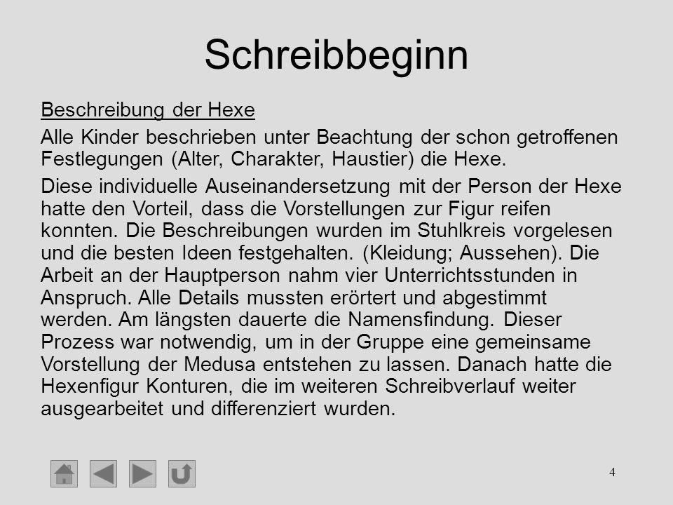 4 Schreibbeginn Beschreibung der Hexe Alle Kinder beschrieben unter Beachtung der schon getroffenen Festlegungen (Alter, Charakter, Haustier) die Hexe
