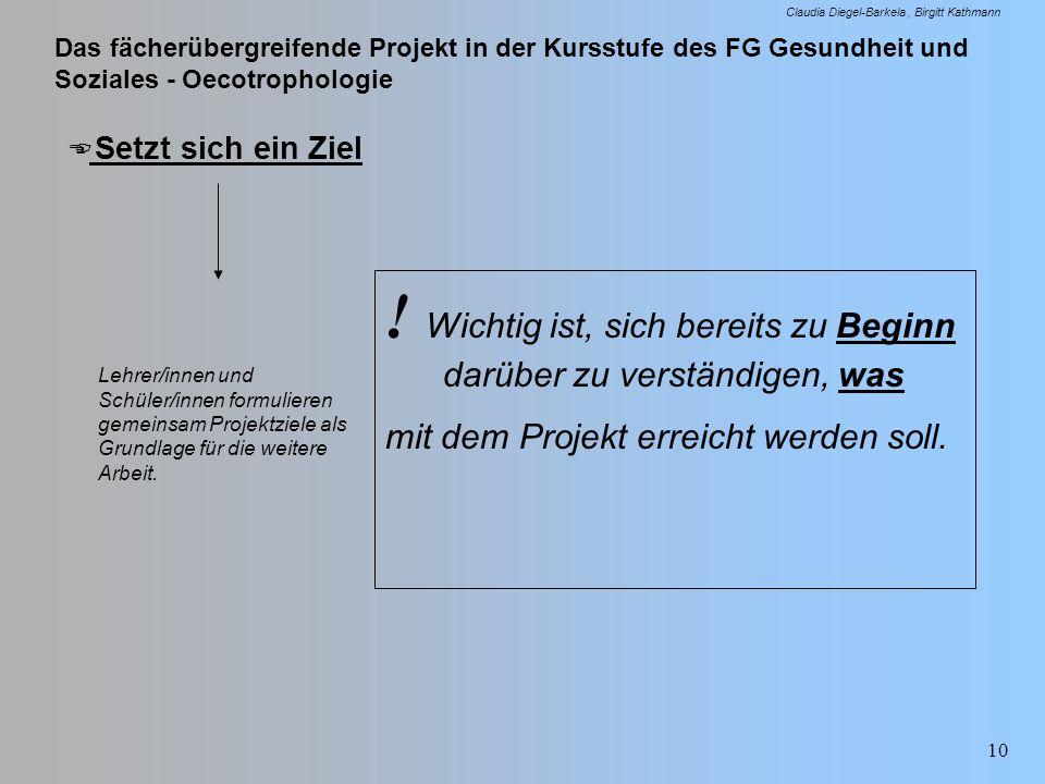 Das fächerübergreifende Projekt in der Kursstufe des FG Gesundheit und Soziales - Oecotrophologie Claudia Diegel-Barkela Birgitt Kathmann 10 Setzt sic