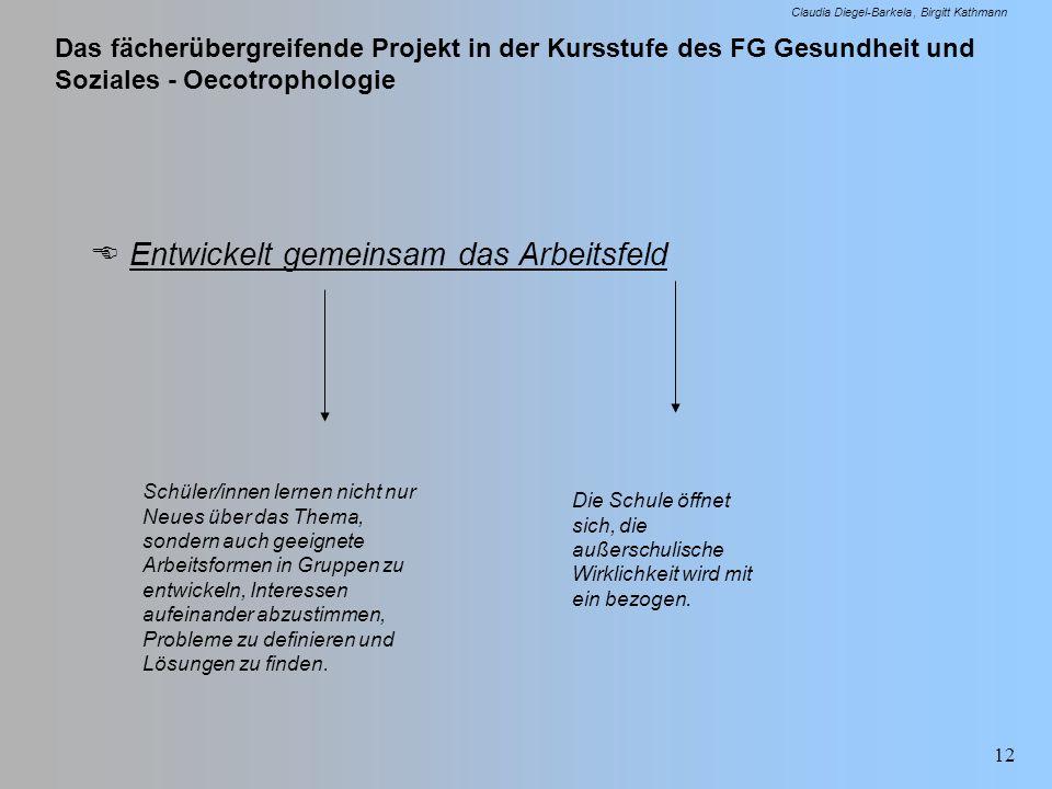Das fächerübergreifende Projekt in der Kursstufe des FG Gesundheit und Soziales - Oecotrophologie Claudia Diegel-Barkela Birgitt Kathmann 12 Entwickel