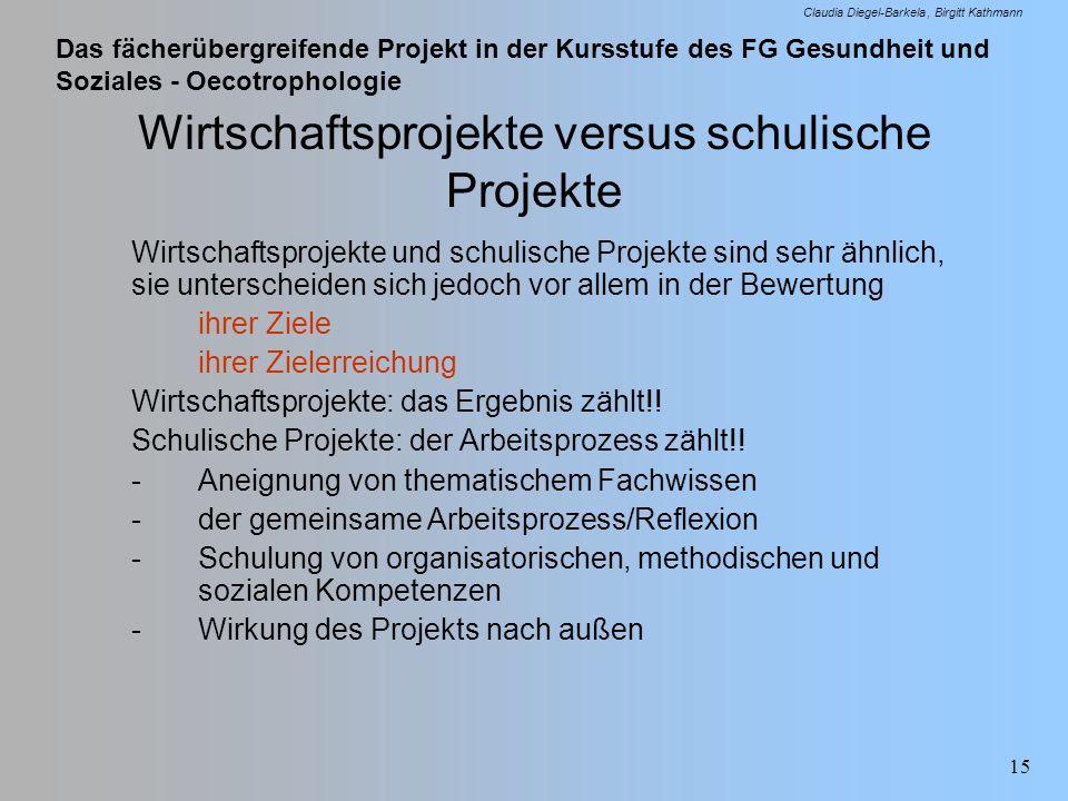 Das fächerübergreifende Projekt in der Kursstufe des FG Gesundheit und Soziales - Oecotrophologie Claudia Diegel-Barkela Birgitt Kathmann 15 Wirtschaf