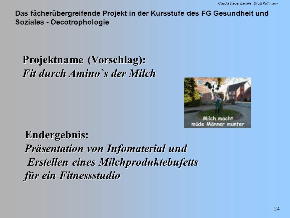 Das fächerübergreifende Projekt in der Kursstufe des FG Gesundheit und Soziales - Oecotrophologie Claudia Diegel-Barkela Birgitt Kathmann 24 Projektna