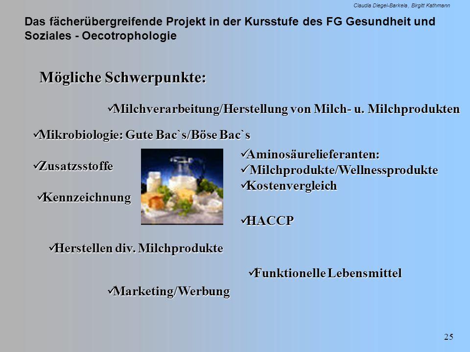 Das fächerübergreifende Projekt in der Kursstufe des FG Gesundheit und Soziales - Oecotrophologie Claudia Diegel-Barkela Birgitt Kathmann 25 Mögliche