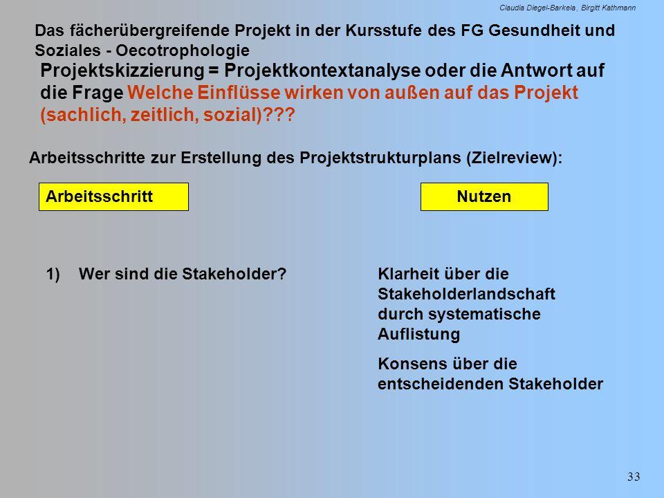 Das fächerübergreifende Projekt in der Kursstufe des FG Gesundheit und Soziales - Oecotrophologie Claudia Diegel-Barkela Birgitt Kathmann 33 Arbeitssc