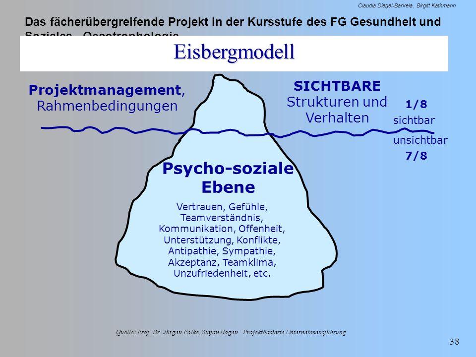 Das fächerübergreifende Projekt in der Kursstufe des FG Gesundheit und Soziales - Oecotrophologie Claudia Diegel-Barkela Birgitt Kathmann 38 Eisbergmo