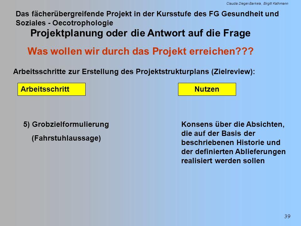 Das fächerübergreifende Projekt in der Kursstufe des FG Gesundheit und Soziales - Oecotrophologie Claudia Diegel-Barkela Birgitt Kathmann 39 Projektpl