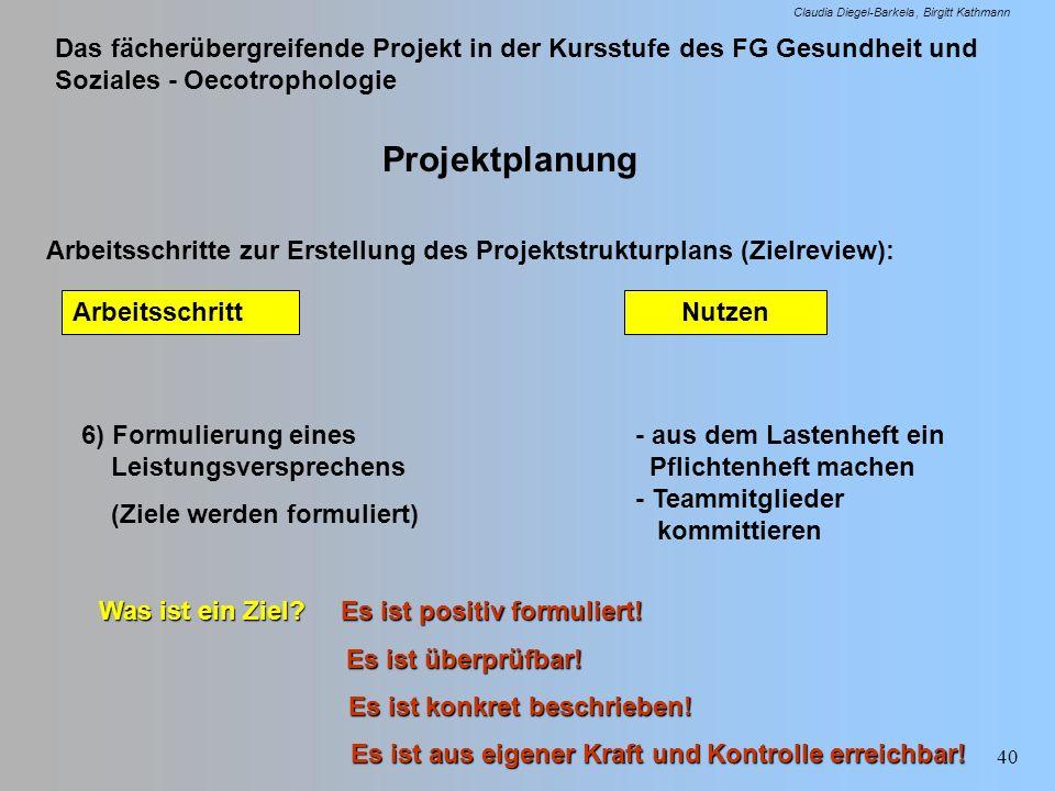 Das fächerübergreifende Projekt in der Kursstufe des FG Gesundheit und Soziales - Oecotrophologie Claudia Diegel-Barkela Birgitt Kathmann 40 Projektpl