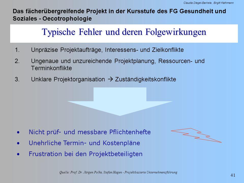 Das fächerübergreifende Projekt in der Kursstufe des FG Gesundheit und Soziales - Oecotrophologie Claudia Diegel-Barkela Birgitt Kathmann 41 Typische
