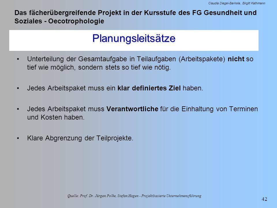 Das fächerübergreifende Projekt in der Kursstufe des FG Gesundheit und Soziales - Oecotrophologie Claudia Diegel-Barkela Birgitt Kathmann 42 Planungsl