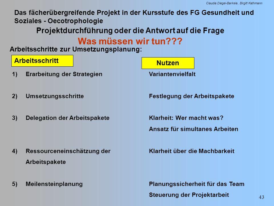 Das fächerübergreifende Projekt in der Kursstufe des FG Gesundheit und Soziales - Oecotrophologie Claudia Diegel-Barkela Birgitt Kathmann 43 Projektdu