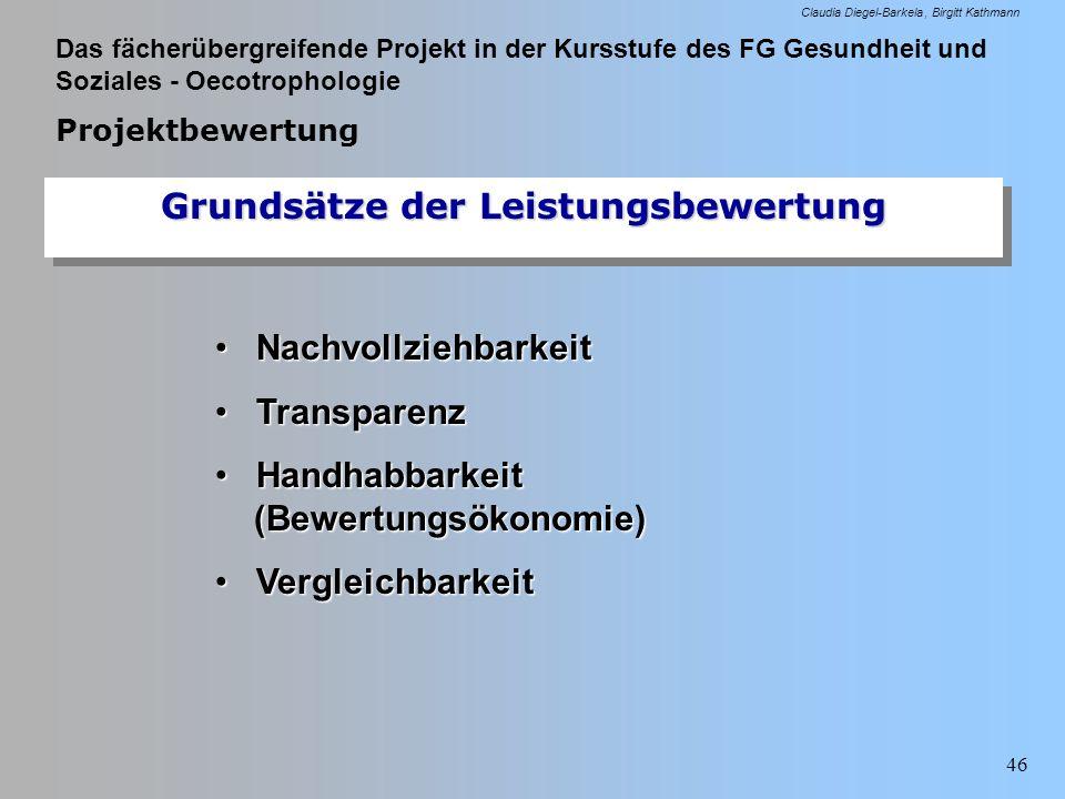 Das fächerübergreifende Projekt in der Kursstufe des FG Gesundheit und Soziales - Oecotrophologie Claudia Diegel-Barkela Birgitt Kathmann 46 Projektbe