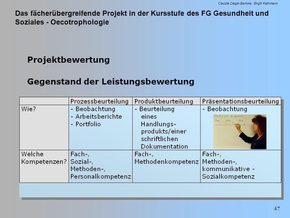 Das fächerübergreifende Projekt in der Kursstufe des FG Gesundheit und Soziales - Oecotrophologie Claudia Diegel-Barkela Birgitt Kathmann 47 Projektbe