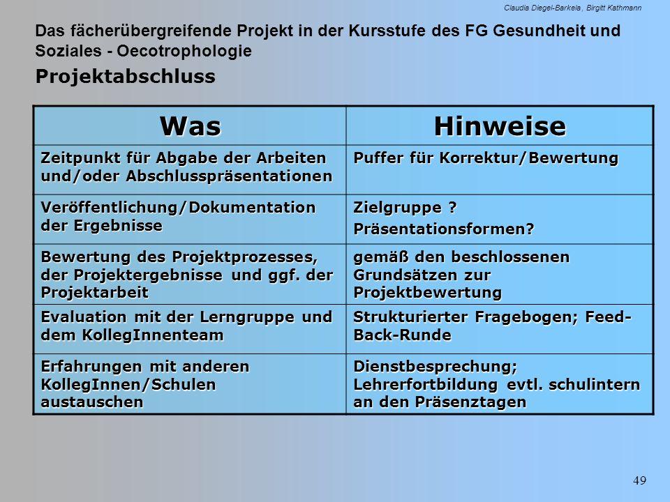 Das fächerübergreifende Projekt in der Kursstufe des FG Gesundheit und Soziales - Oecotrophologie Claudia Diegel-Barkela Birgitt Kathmann 49 Projektab