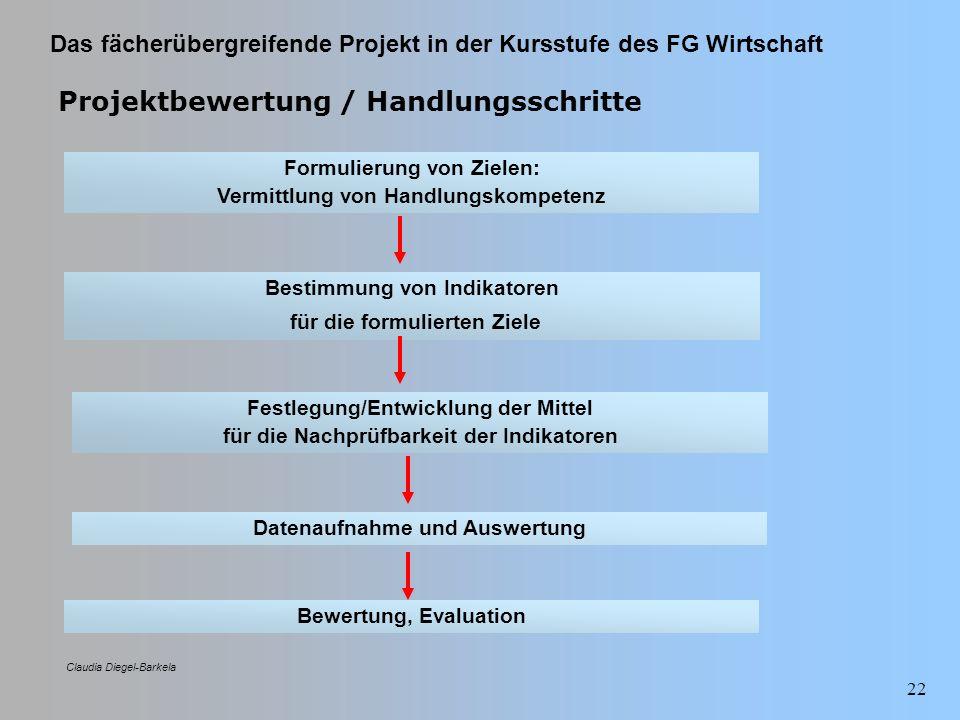 Das fächerübergreifende Projekt in der Kursstufe des FG Wirtschaft Claudia Diegel-Barkela 22 Projektbewertung / Handlungsschritte Formulierung von Zie