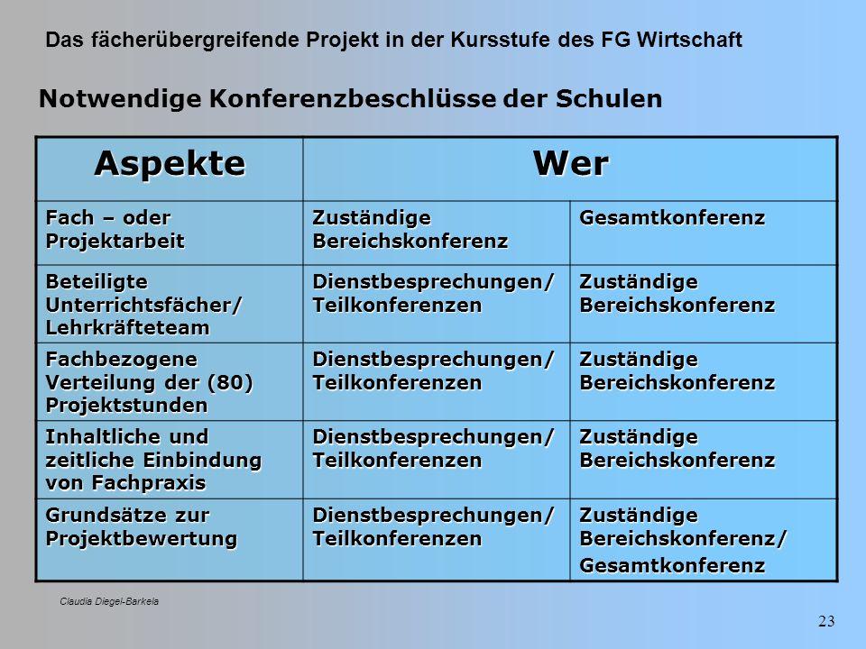 Das fächerübergreifende Projekt in der Kursstufe des FG Wirtschaft Claudia Diegel-Barkela 23 Notwendige Konferenzbeschlüsse der Schulen AspekteWer Fac