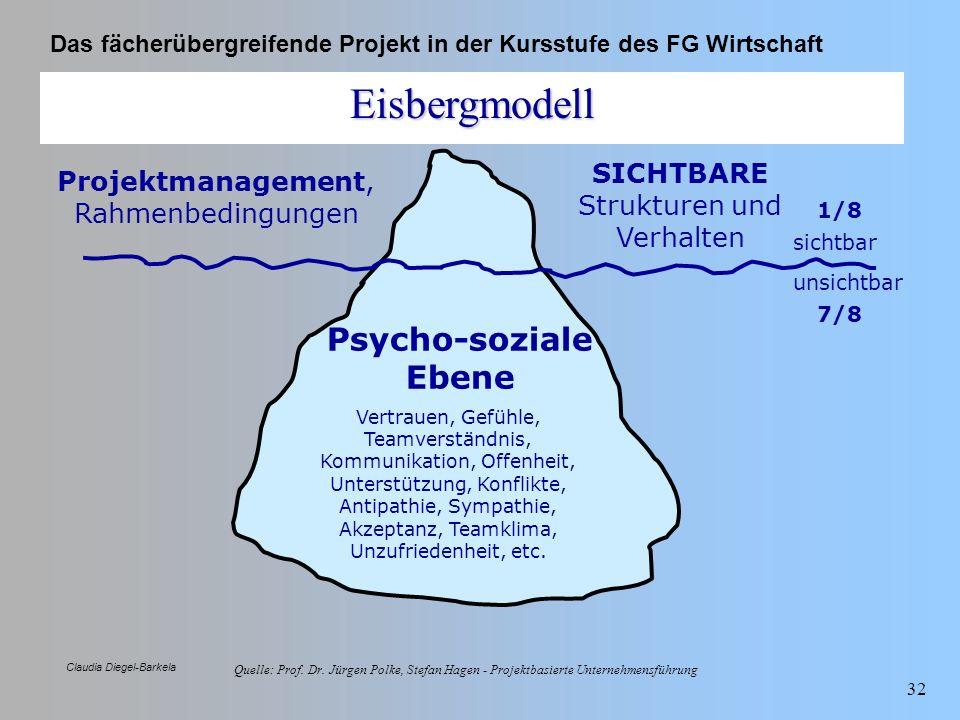 Das fächerübergreifende Projekt in der Kursstufe des FG Wirtschaft Claudia Diegel-Barkela 32 Eisbergmodell Psycho-soziale Ebene SICHTBARE Strukturen u