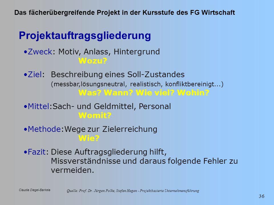 Das fächerübergreifende Projekt in der Kursstufe des FG Wirtschaft Claudia Diegel-Barkela 36 Projektauftragsgliederung Zweck: Motiv, Anlass, Hintergru