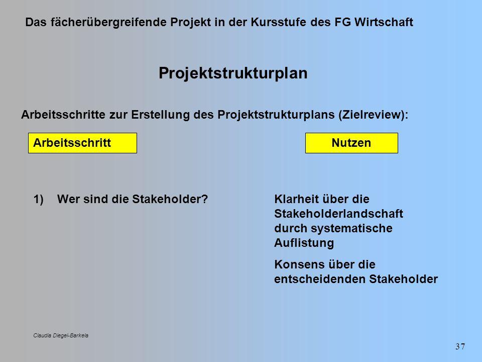 Das fächerübergreifende Projekt in der Kursstufe des FG Wirtschaft Claudia Diegel-Barkela 37 Projektstrukturplan Arbeitsschritte zur Erstellung des Pr
