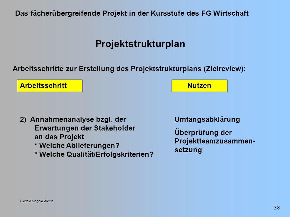 Das fächerübergreifende Projekt in der Kursstufe des FG Wirtschaft Claudia Diegel-Barkela 38 Projektstrukturplan Arbeitsschritte zur Erstellung des Pr