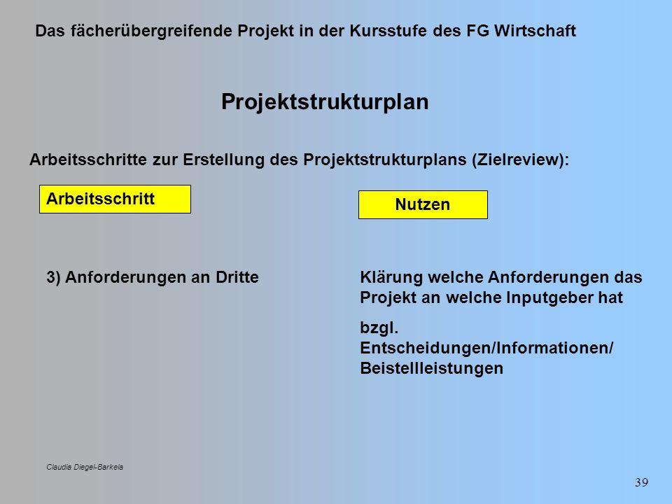 Das fächerübergreifende Projekt in der Kursstufe des FG Wirtschaft Claudia Diegel-Barkela 39 Projektstrukturplan Arbeitsschritte zur Erstellung des Pr
