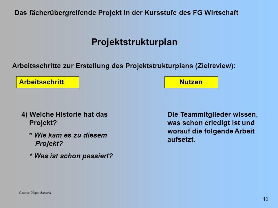 Das fächerübergreifende Projekt in der Kursstufe des FG Wirtschaft Claudia Diegel-Barkela 40 Projektstrukturplan Arbeitsschritte zur Erstellung des Pr