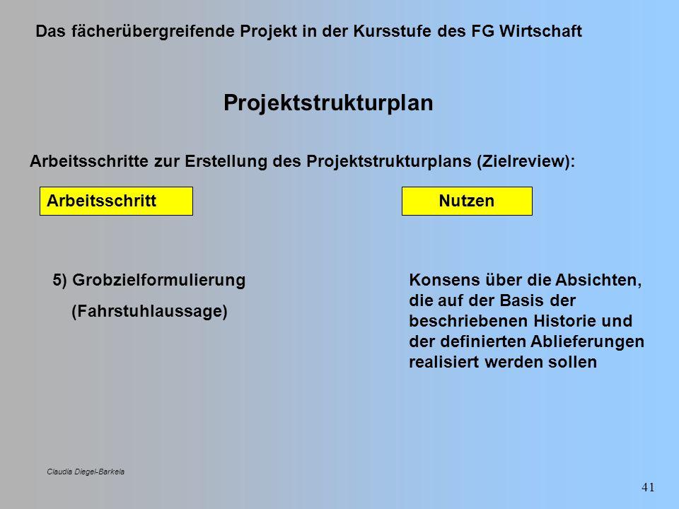 Das fächerübergreifende Projekt in der Kursstufe des FG Wirtschaft Claudia Diegel-Barkela 41 Projektstrukturplan Arbeitsschritte zur Erstellung des Pr